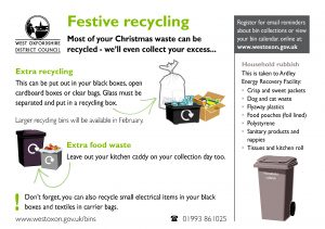 Festive Recycling Dates 2017